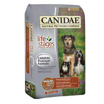 canidae best dry food for beagles