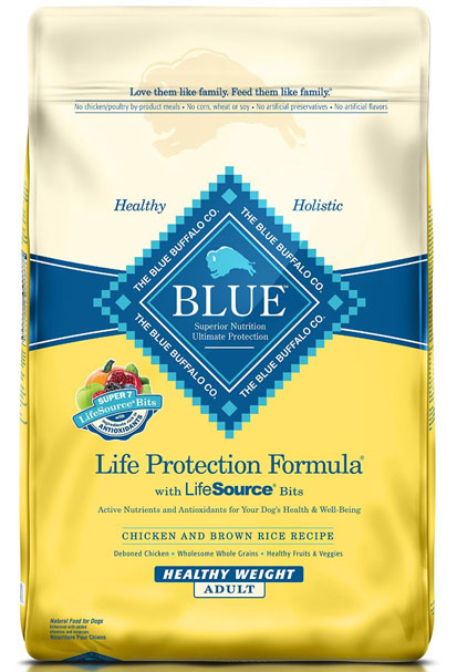 Blue Buffalo Can Dog Food Fat Content